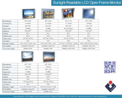 high bright industrial display monitor datasheet