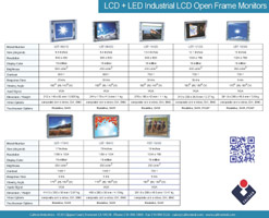 led lcd industrial display monitor datasheet